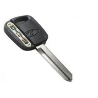 Keys Chip — Замки та ключі