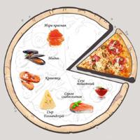 Piza Time — піца — Піца і суші