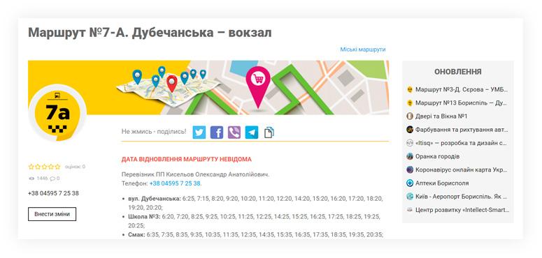 bodia company page